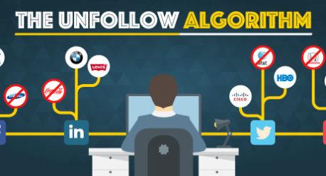 Unfollow Algorithm. Marketing e strategie di comunicazione su misura per affermare il tuo brand.